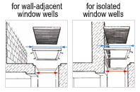 Extractable gratings for basement window wells